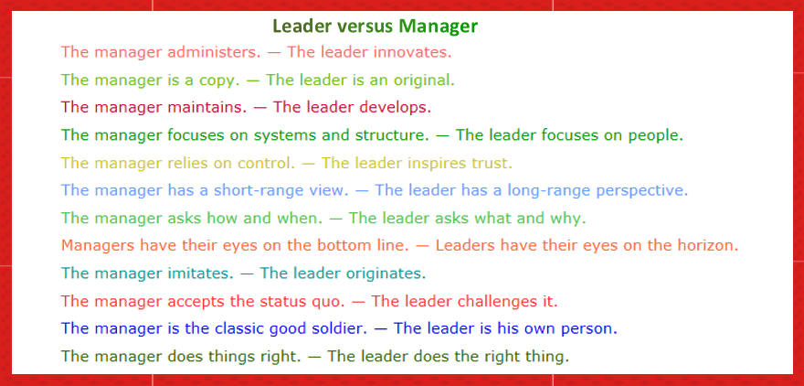 Leadership and management essay
