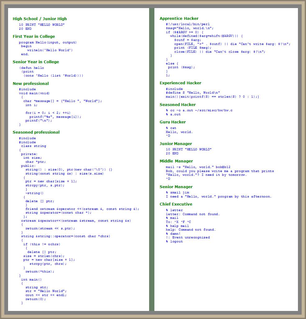 evolution of computer software pdf